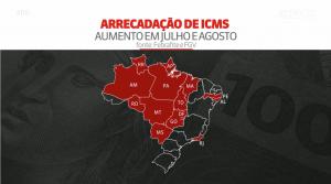Arrecadação do ICMS